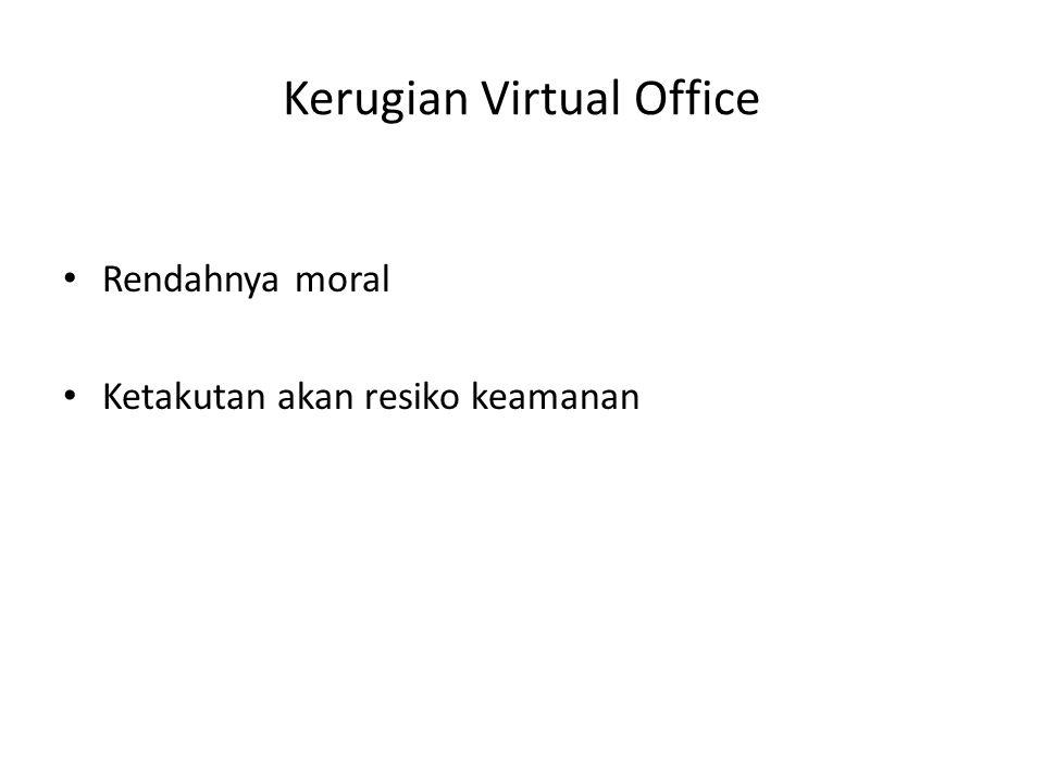 Kerugian Virtual Office