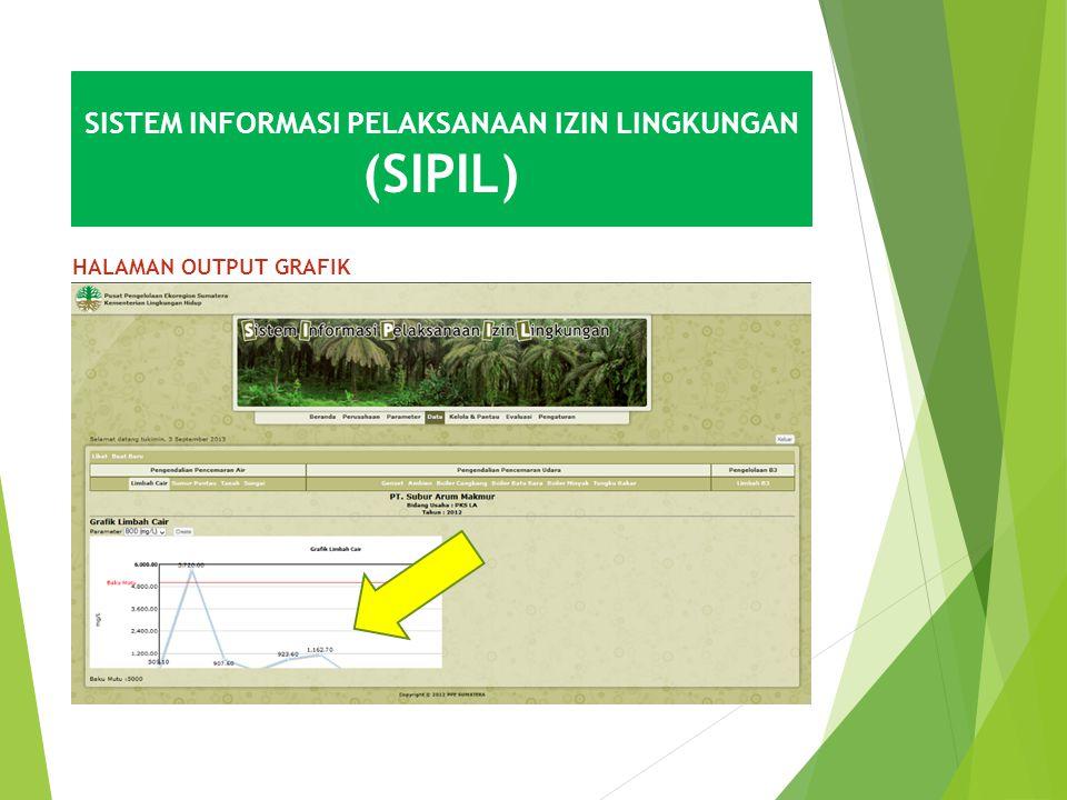 SISTEM INFORMASI PELAKSANAAN IZIN LINGKUNGAN (SIPIL)
