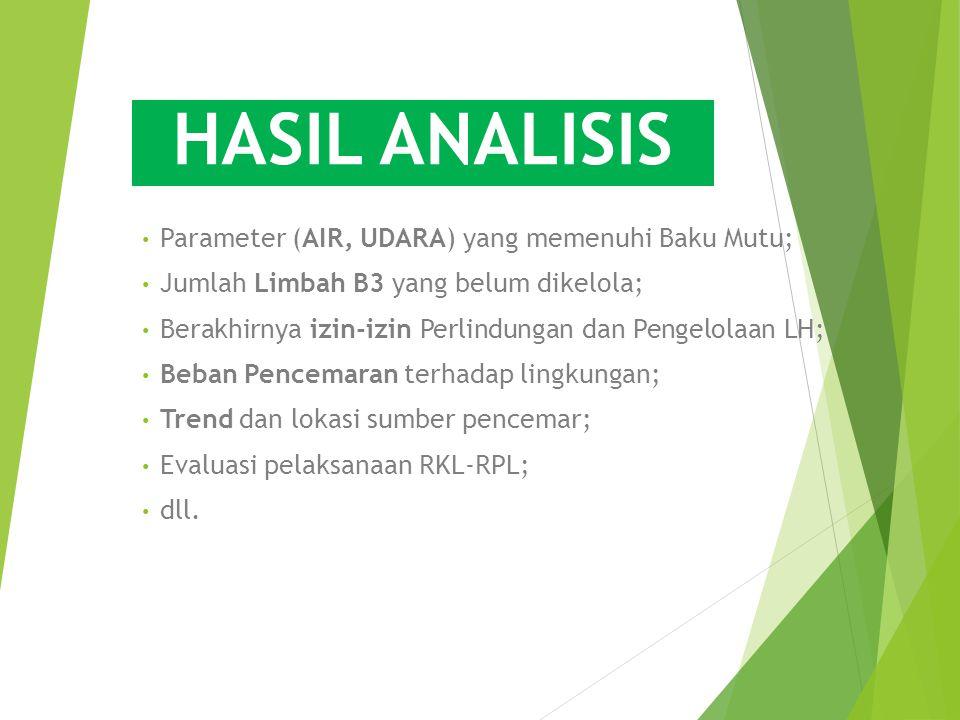 HASIL ANALISIS Parameter (AIR, UDARA) yang memenuhi Baku Mutu;