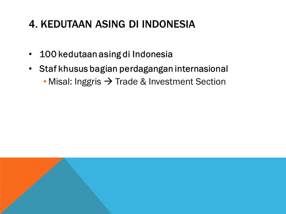 4. Kedutaan asing di indonesia