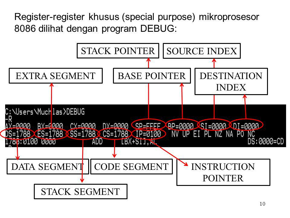 Register-register khusus (special purpose) mikroprosesor 8086 dilihat dengan program DEBUG: