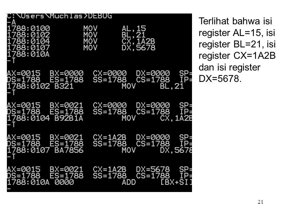 Terlihat bahwa isi register AL=15, isi register BL=21, isi register CX=1A2B dan isi register DX=5678.