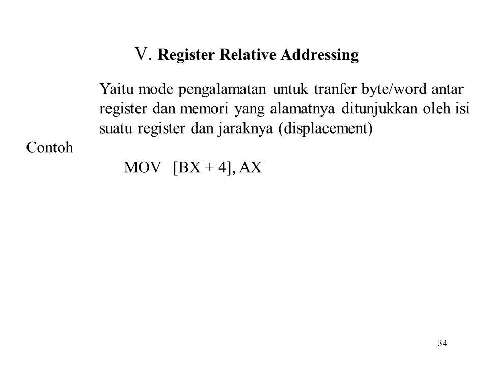 V. Register Relative Addressing