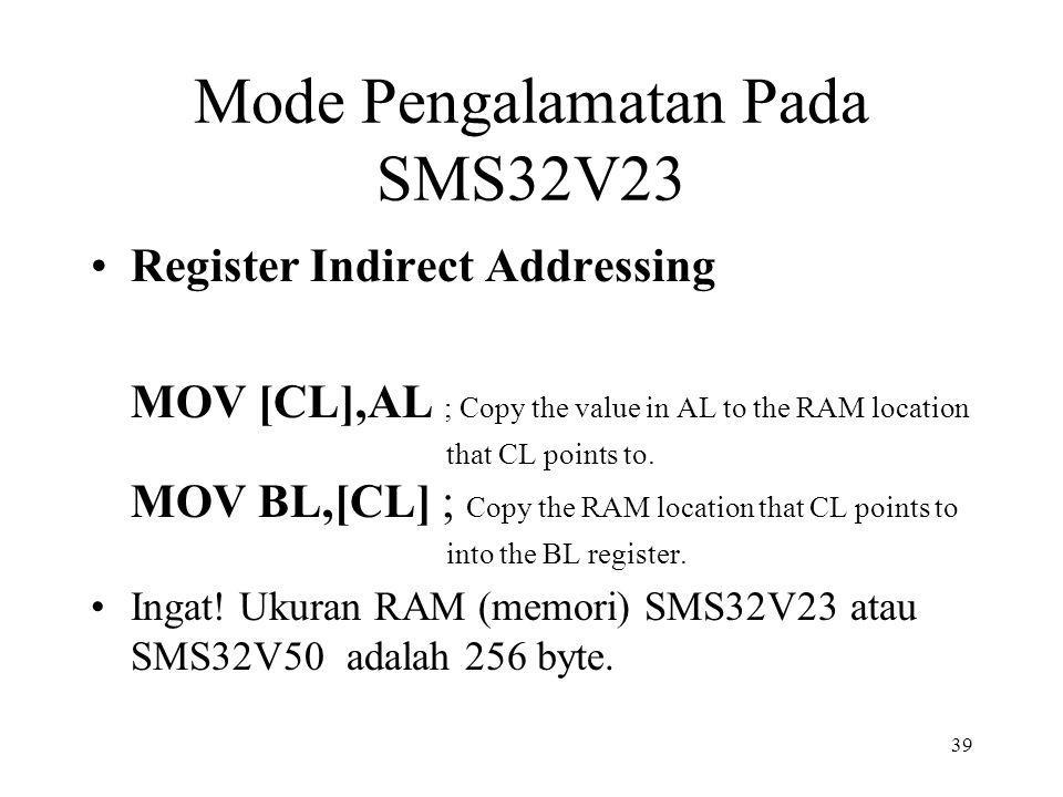 Mode Pengalamatan Pada SMS32V23
