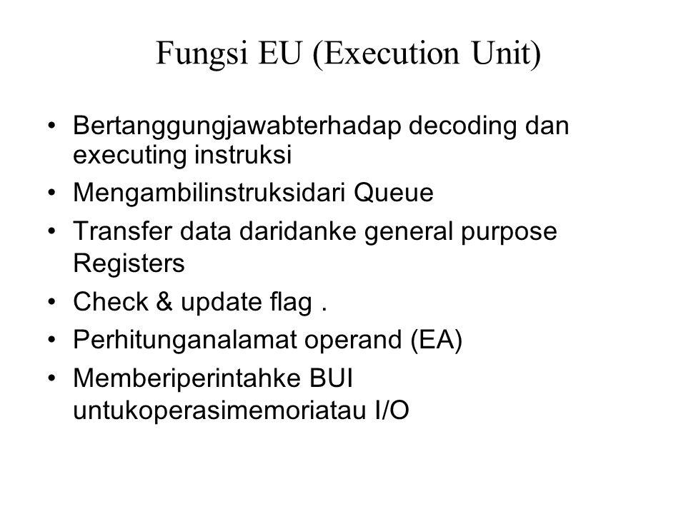 Fungsi EU (Execution Unit)
