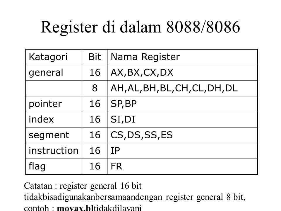 Register di dalam 8088/8086 Nama Register Bit Katagori AX,BX,CX,DX 16