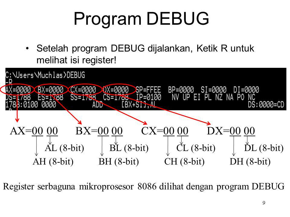 Program DEBUG AX=00 00 BX=00 00 CX=00 00 DX=00 00