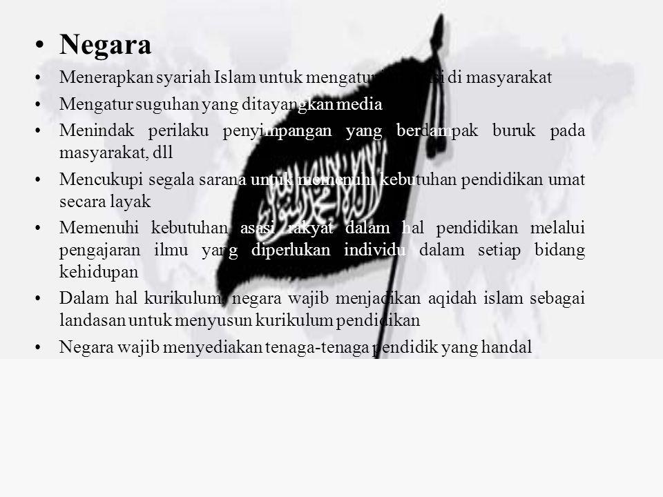 Negara Menerapkan syariah Islam untuk mengatur interaksi di masyarakat