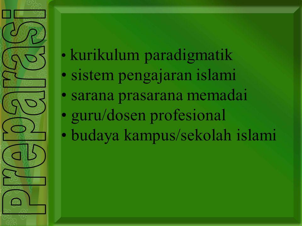 sistem pengajaran islami sarana prasarana memadai