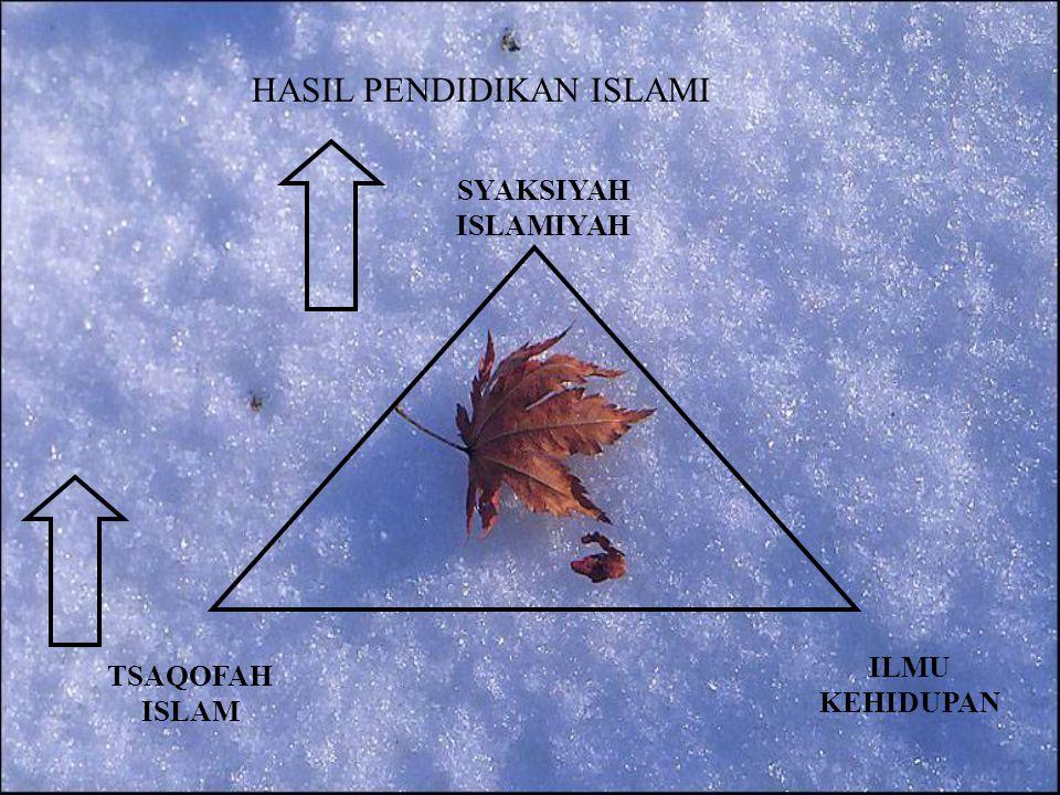 HASIL PENDIDIKAN ISLAMI