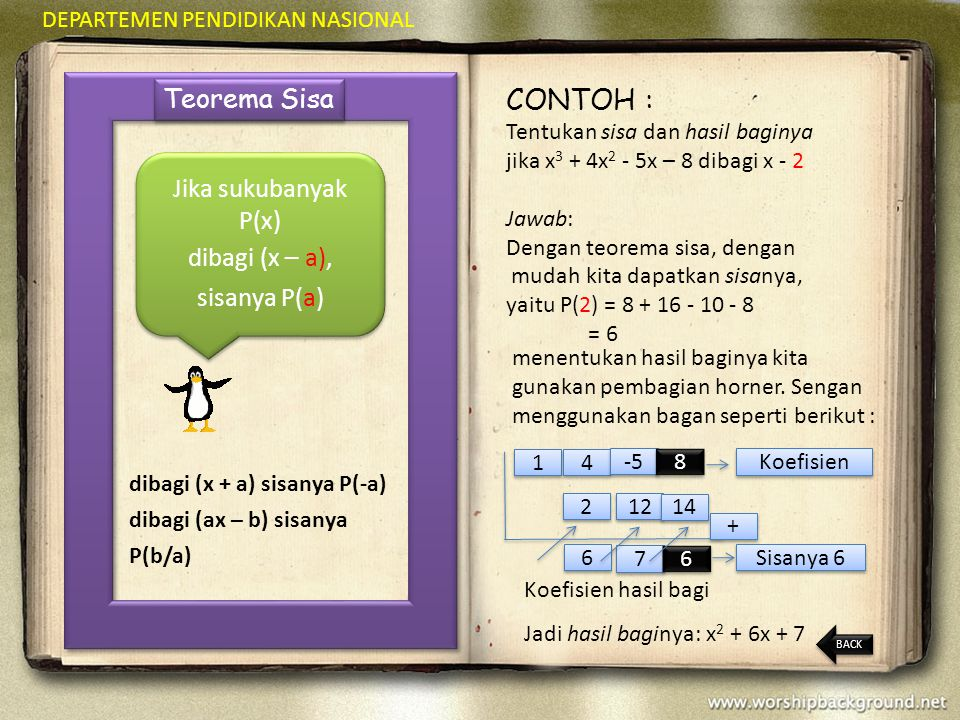 dibagi (x – a), sisanya P(a)
