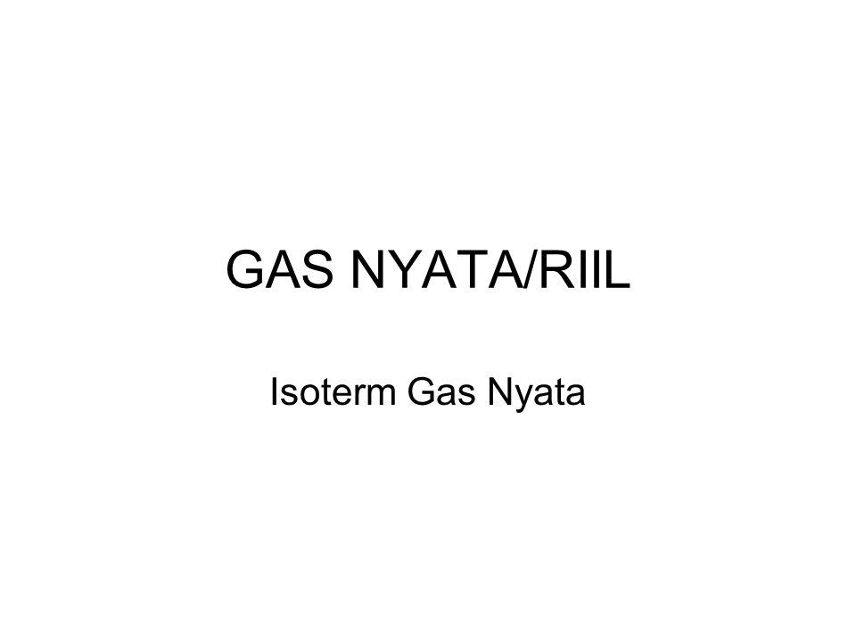 GAS NYATA/RIIL Isoterm Gas Nyata