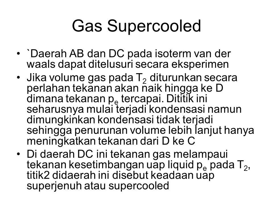 Gas Supercooled `Daerah AB dan DC pada isoterm van der waals dapat ditelusuri secara eksperimen.