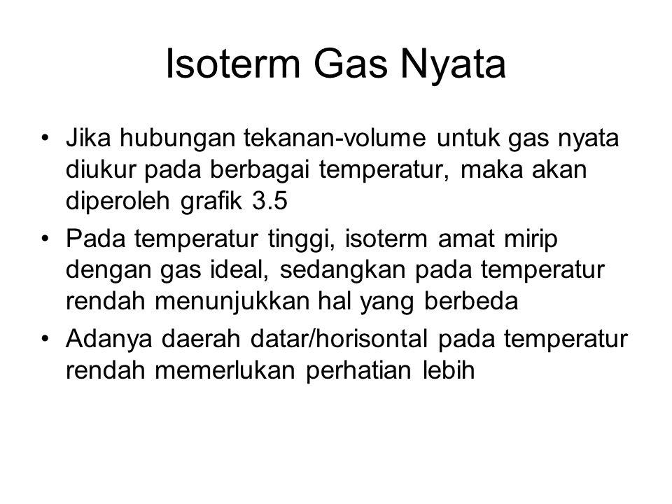 Isoterm Gas Nyata Jika hubungan tekanan-volume untuk gas nyata diukur pada berbagai temperatur, maka akan diperoleh grafik 3.5.