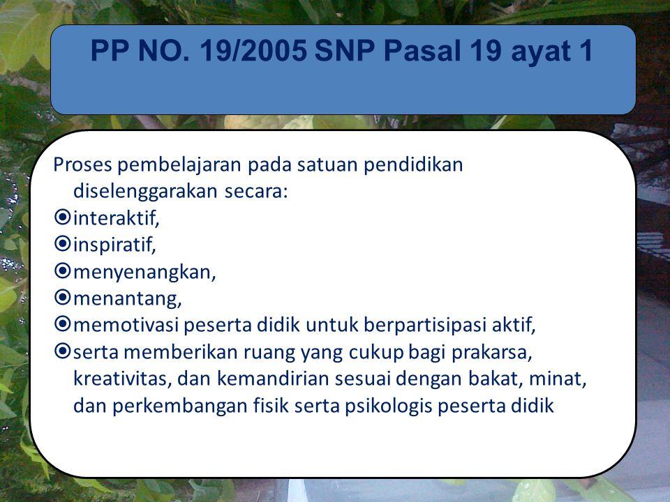 PP NO. 19/2005 SNP Pasal 19 ayat 1 Proses pembelajaran pada satuan pendidikan diselenggarakan secara: