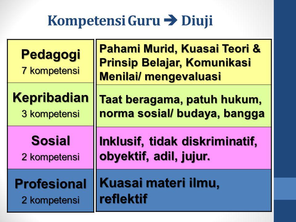Kompetensi Guru  Diuji