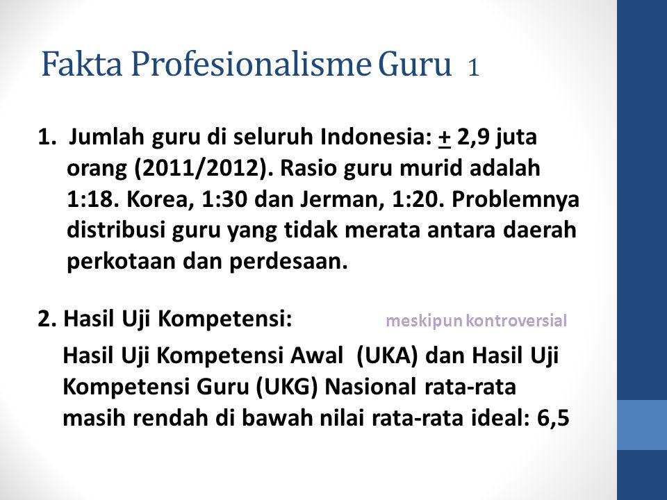 Fakta Profesionalisme Guru 1