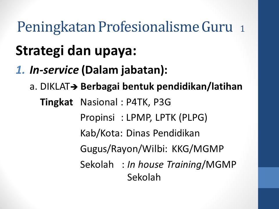 Peningkatan Profesionalisme Guru 1