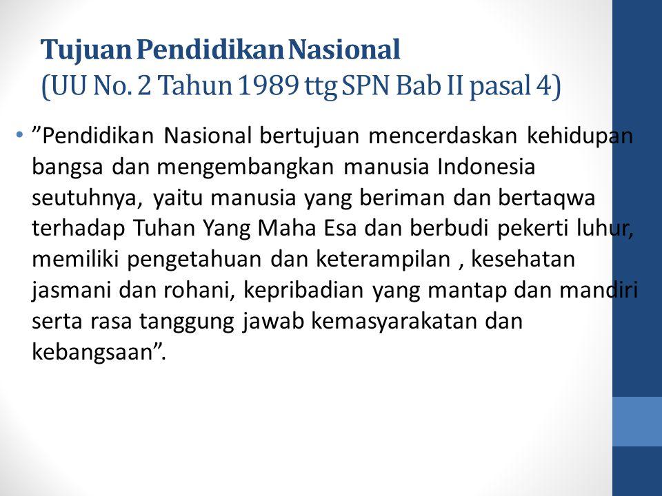 Tujuan Pendidikan Nasional (UU No. 2 Tahun 1989 ttg SPN Bab II pasal 4)