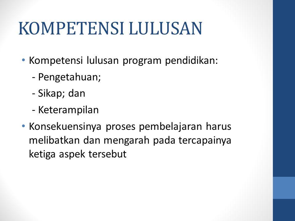 KOMPETENSI LULUSAN Kompetensi lulusan program pendidikan: