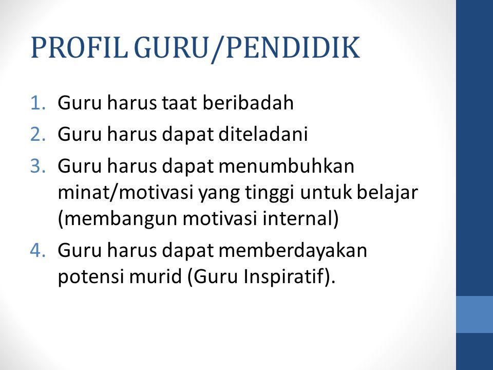 PROFIL GURU/PENDIDIK Guru harus taat beribadah