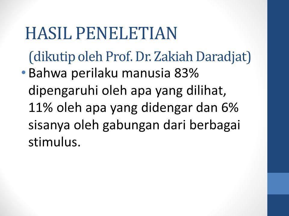 HASIL PENELETIAN (dikutip oleh Prof. Dr. Zakiah Daradjat)