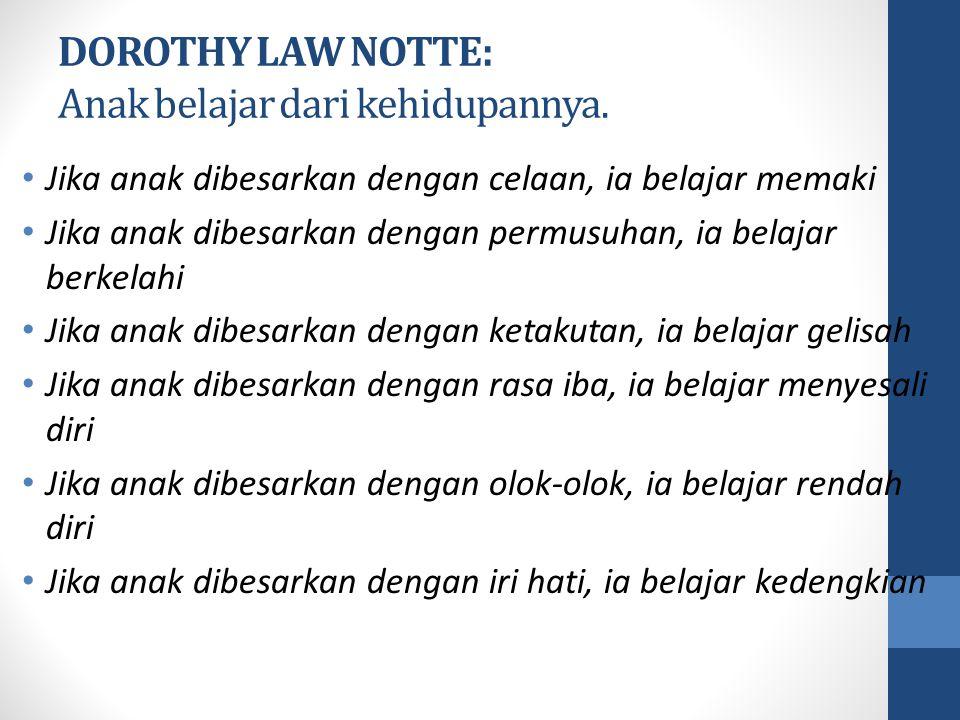 DOROTHY LAW NOTTE: Anak belajar dari kehidupannya.