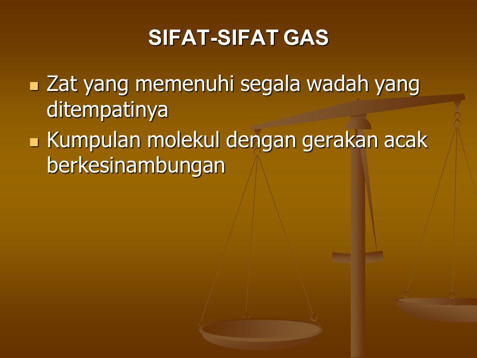 SIFAT-SIFAT GAS Zat yang memenuhi segala wadah yang ditempatinya.