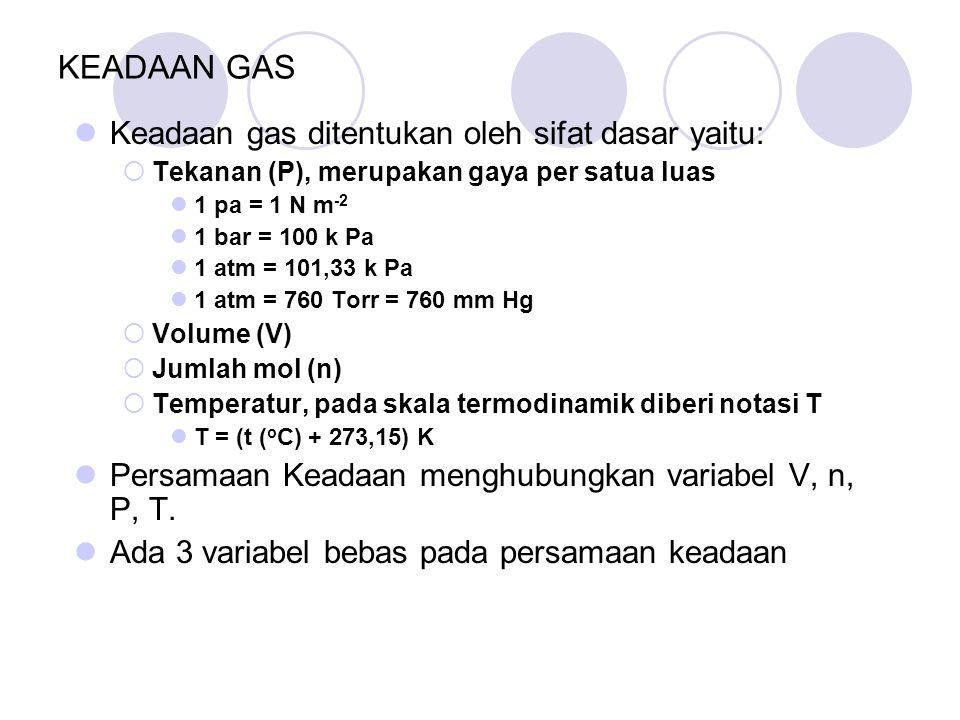 KEADAAN GAS Keadaan gas ditentukan oleh sifat dasar yaitu: