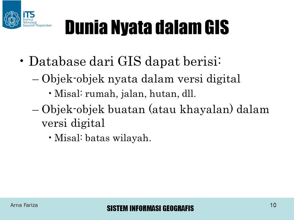 Dunia Nyata dalam GIS Database dari GIS dapat berisi: