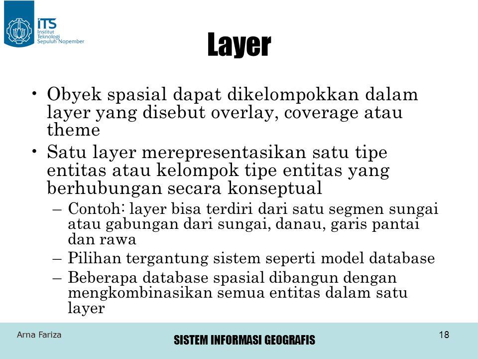Layer Obyek spasial dapat dikelompokkan dalam layer yang disebut overlay, coverage atau theme.