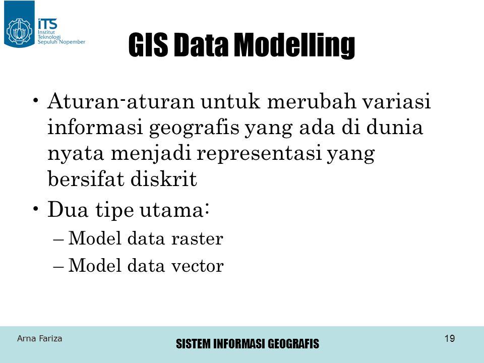GIS Data Modelling Aturan-aturan untuk merubah variasi informasi geografis yang ada di dunia nyata menjadi representasi yang bersifat diskrit.