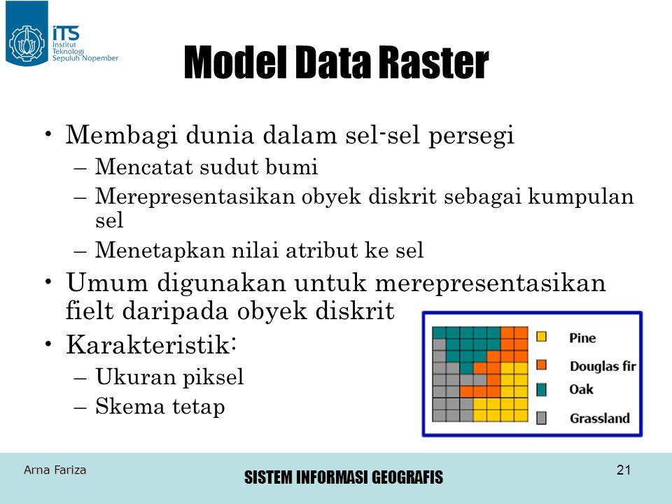 Model Data Raster Membagi dunia dalam sel-sel persegi