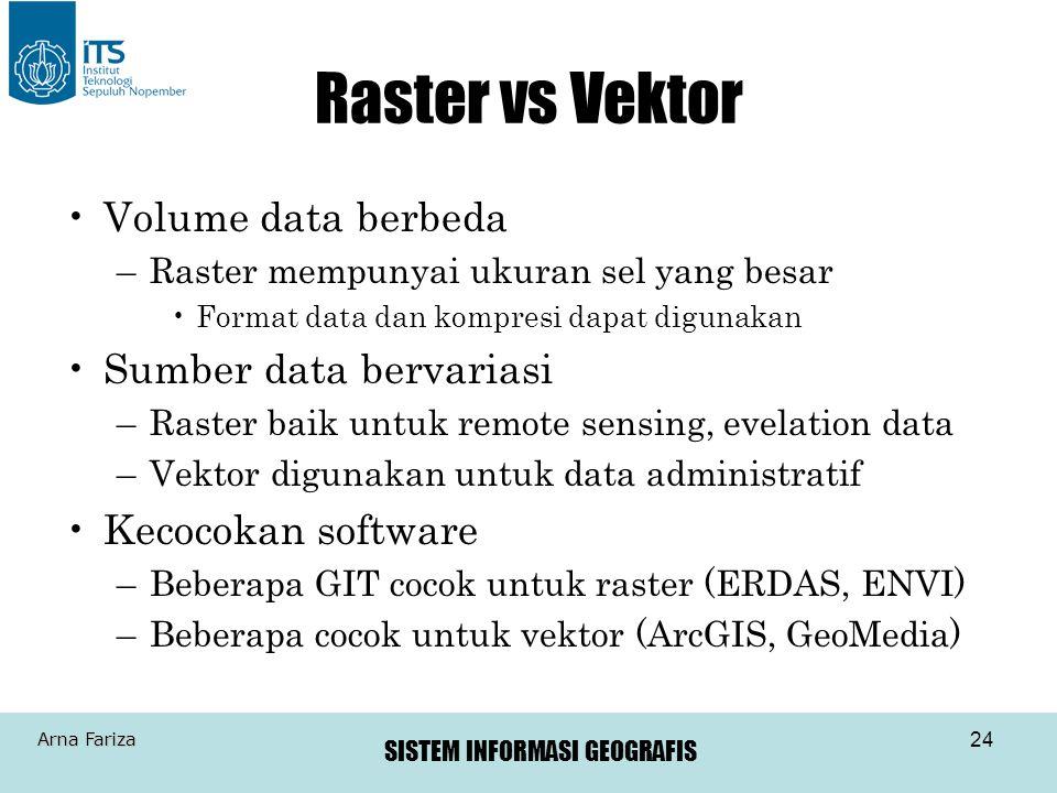 Raster vs Vektor Volume data berbeda Sumber data bervariasi