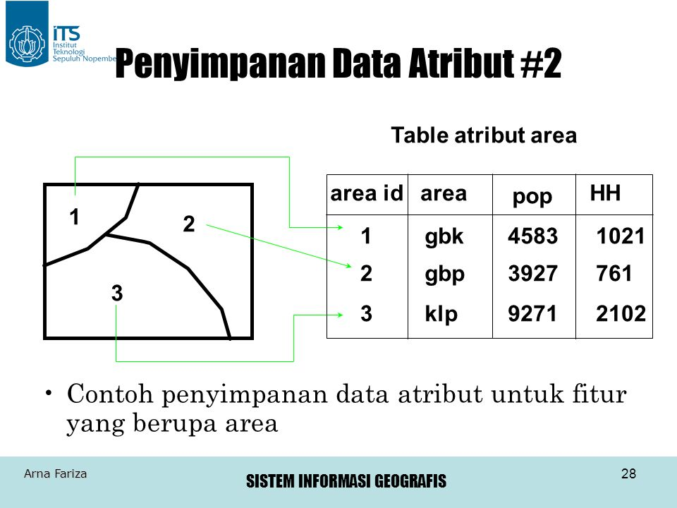 Penyimpanan Data Atribut #2