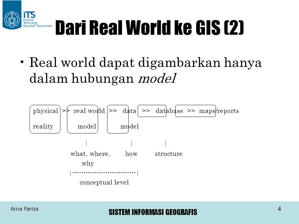 Dari Real World ke GIS (2)