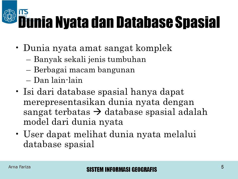 Dunia Nyata dan Database Spasial
