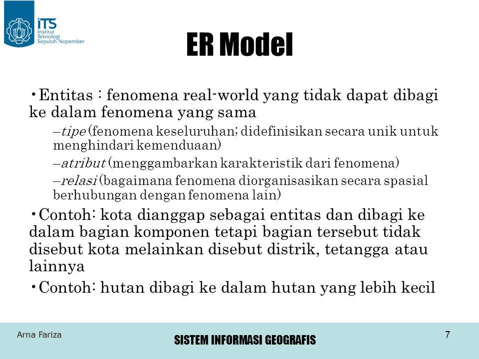 ER Model Entitas : fenomena real-world yang tidak dapat dibagi ke dalam fenomena yang sama.