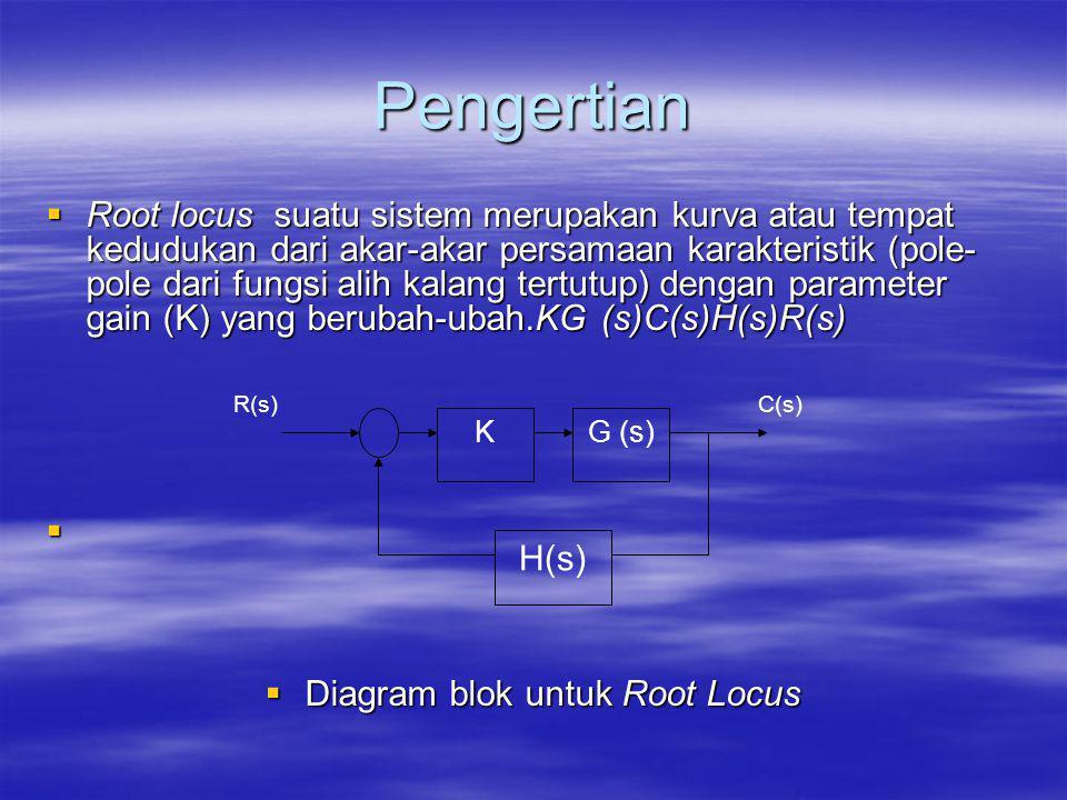 Diagram blok untuk Root Locus