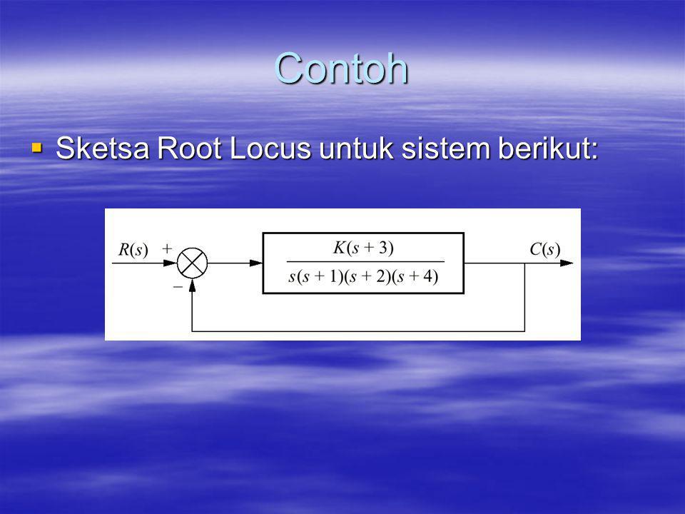 Contoh Sketsa Root Locus untuk sistem berikut: