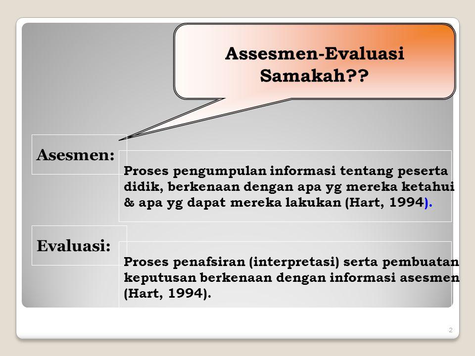 Assesmen-Evaluasi Samakah