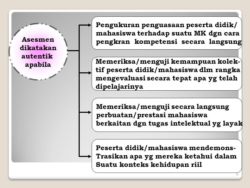 Pengukuran penguasaan peserta didik/