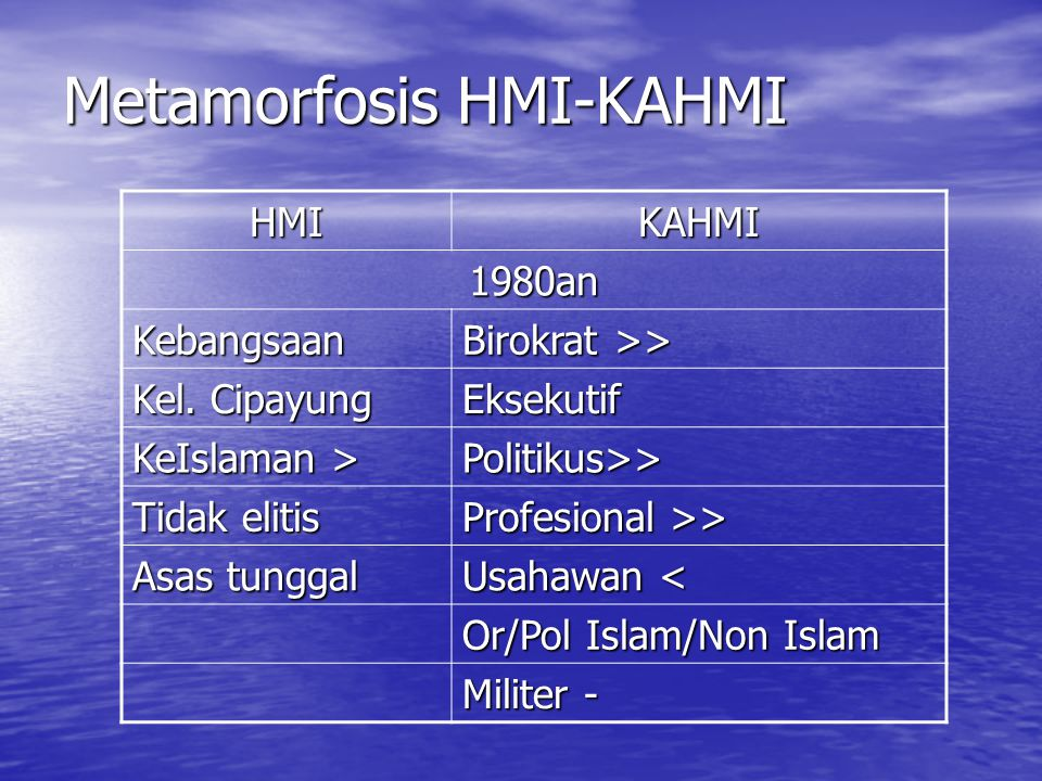 Metamorfosis HMI-KAHMI