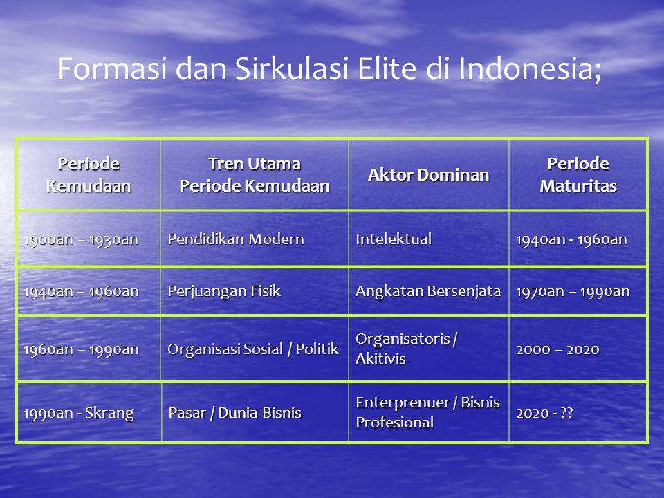 Formasi dan Sirkulasi Elite di Indonesia;