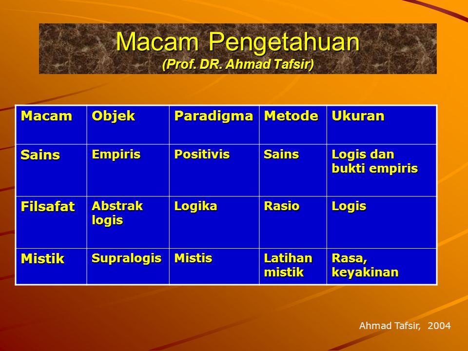 Macam Pengetahuan (Prof. DR. Ahmad Tafsir)