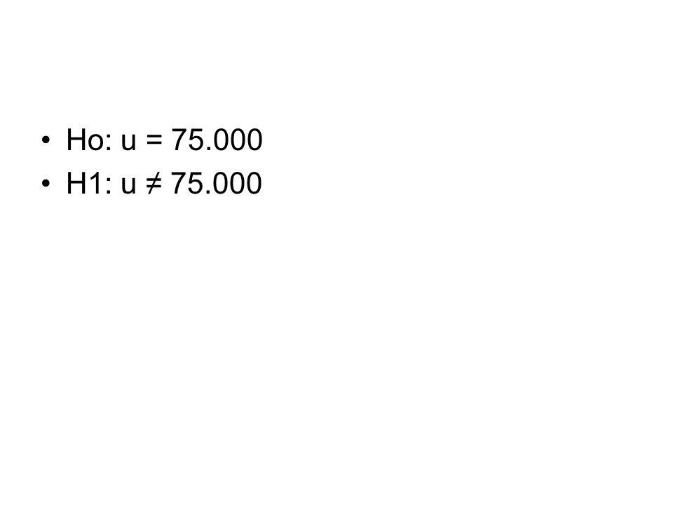Ho: u = 75.000 H1: u ≠ 75.000