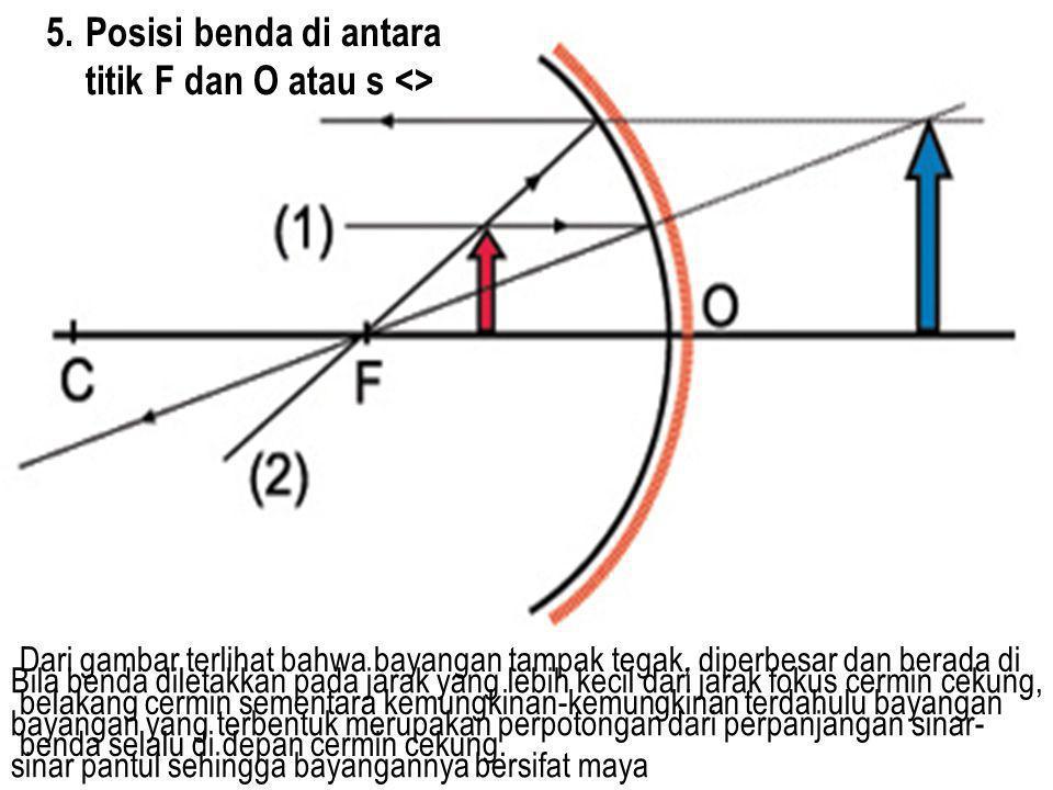 Posisi benda di antara titik F dan O atau s <>