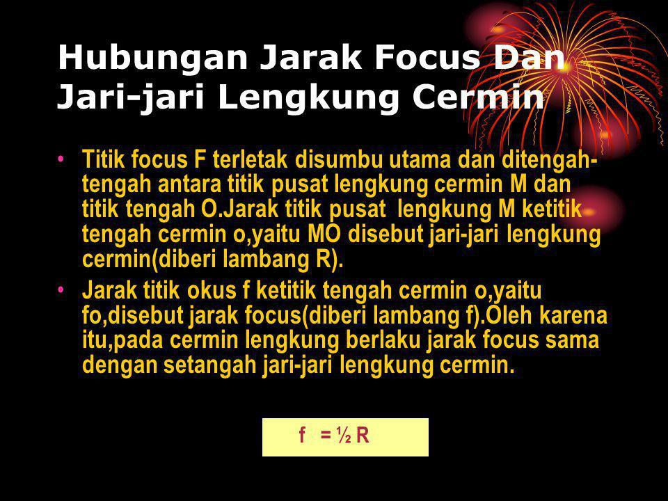Hubungan Jarak Focus Dan Jari-jari Lengkung Cermin