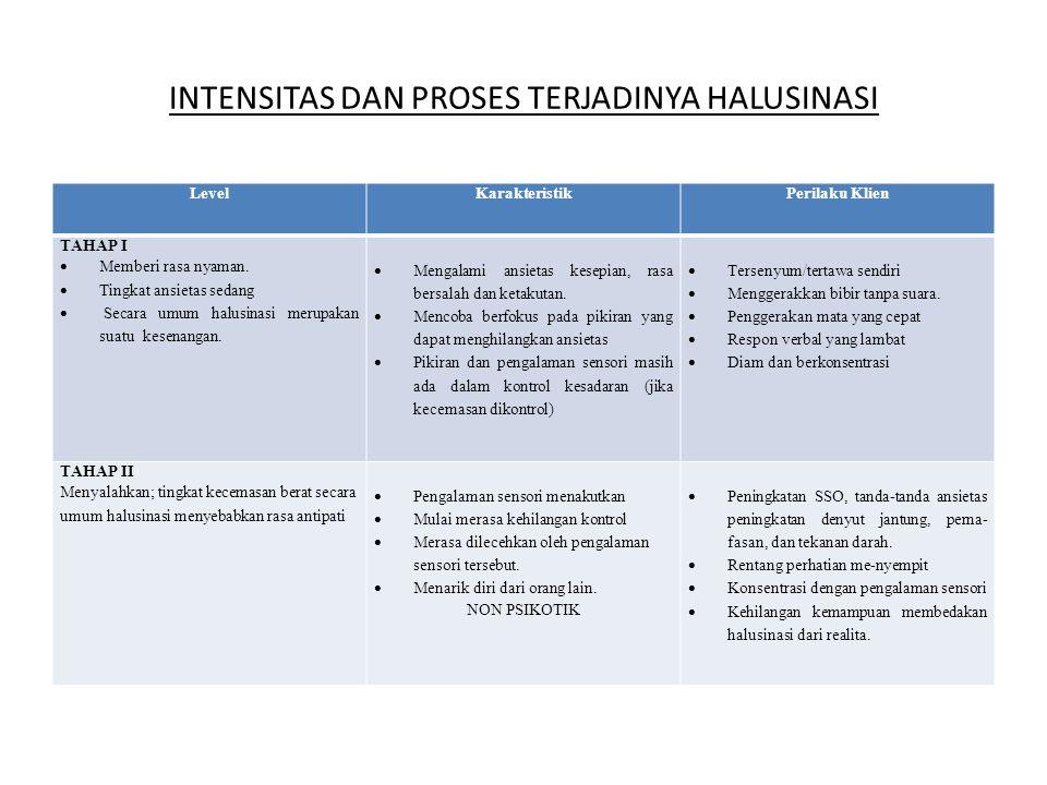 INTENSITAS DAN PROSES TERJADINYA HALUSINASI