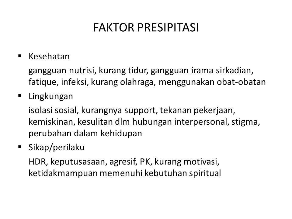 FAKTOR PRESIPITASI Kesehatan
